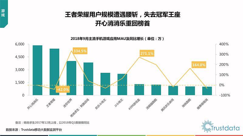 2018年Q3中国移动互联网行业发展分析报告-终稿_87