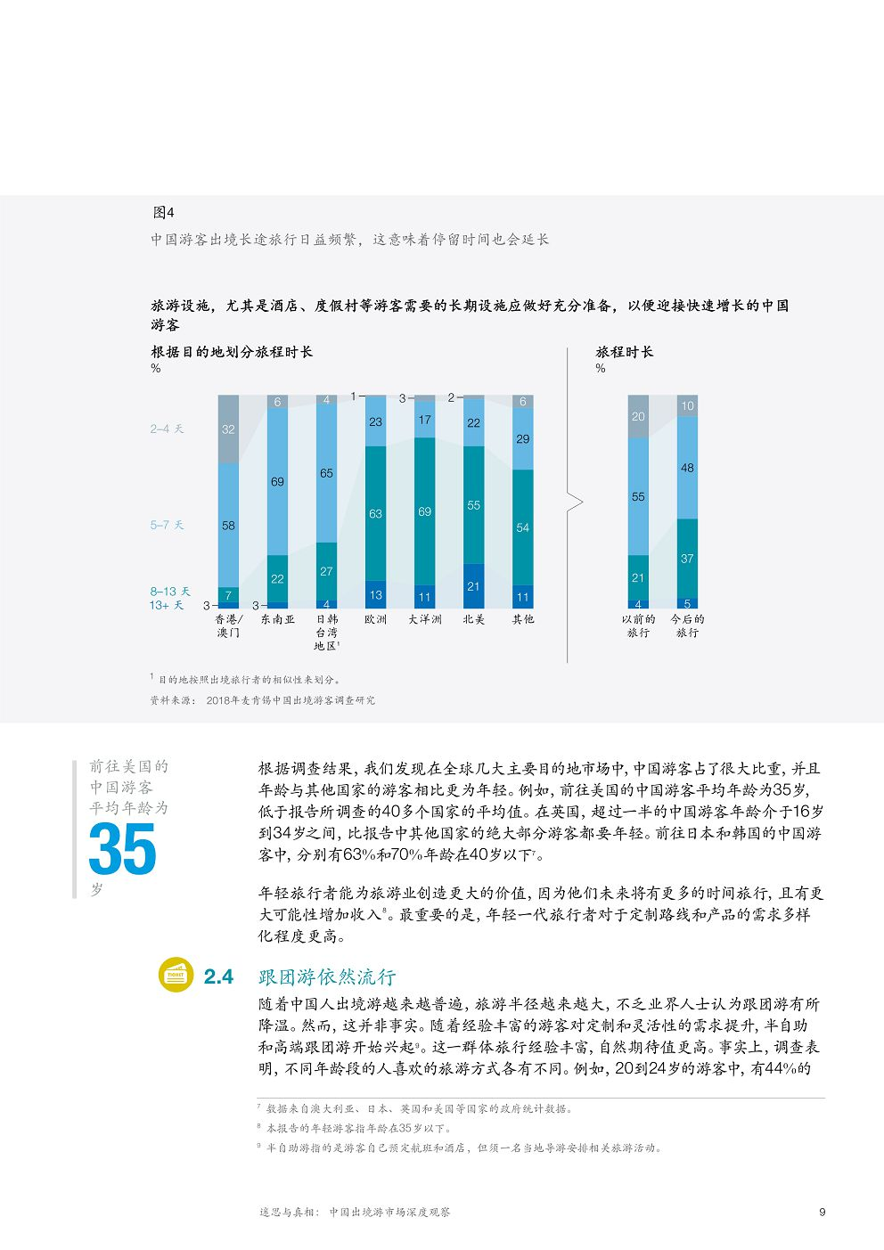 McK_China-tourism-report-2018_CN_13
