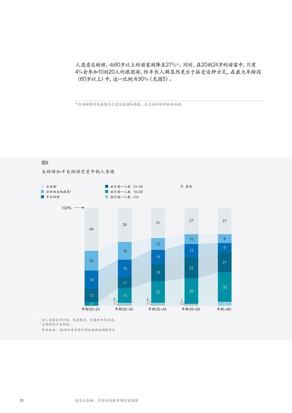 McK_China-tourism-report-2018_CN_14