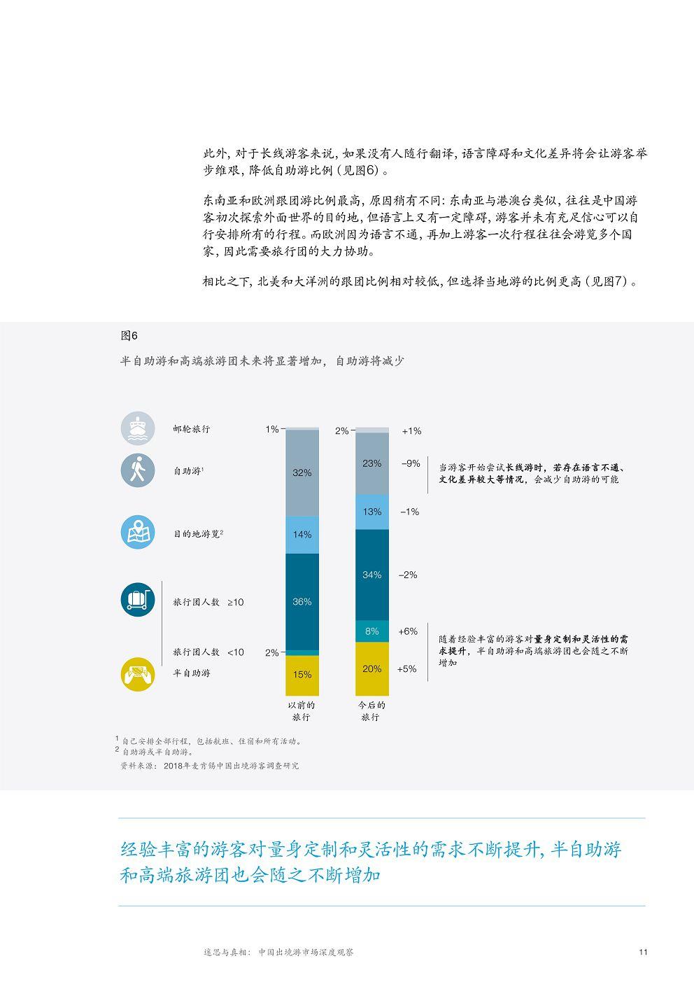 McK_China-tourism-report-2018_CN_15