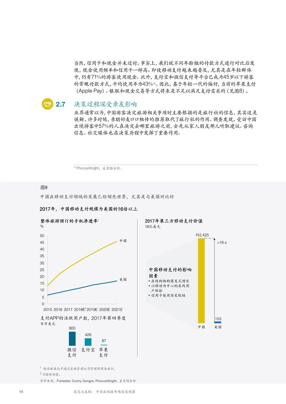 McK_China-tourism-report-2018_CN_18