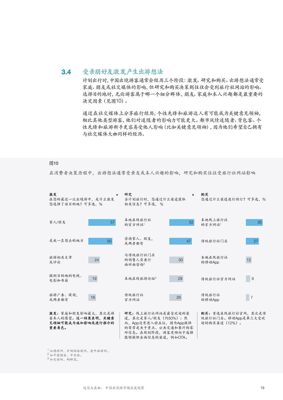 McK_China-tourism-report-2018_CN_23