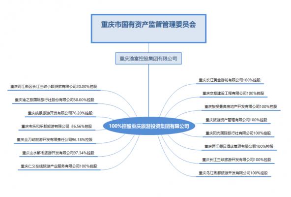 chongqing181109