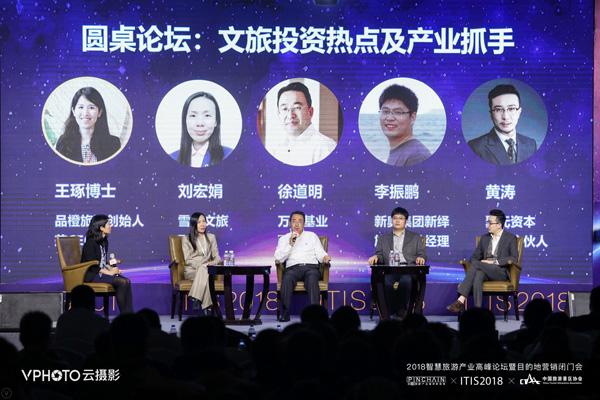 圆桌论坛:文旅投资热点及产业抓手