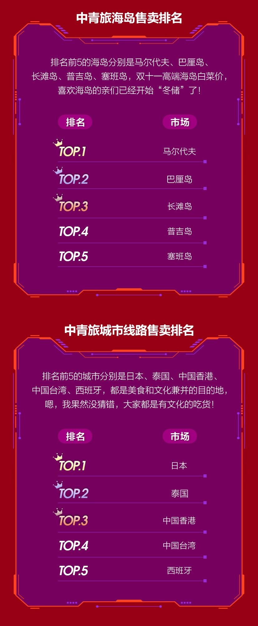 zhongqinglv181112a