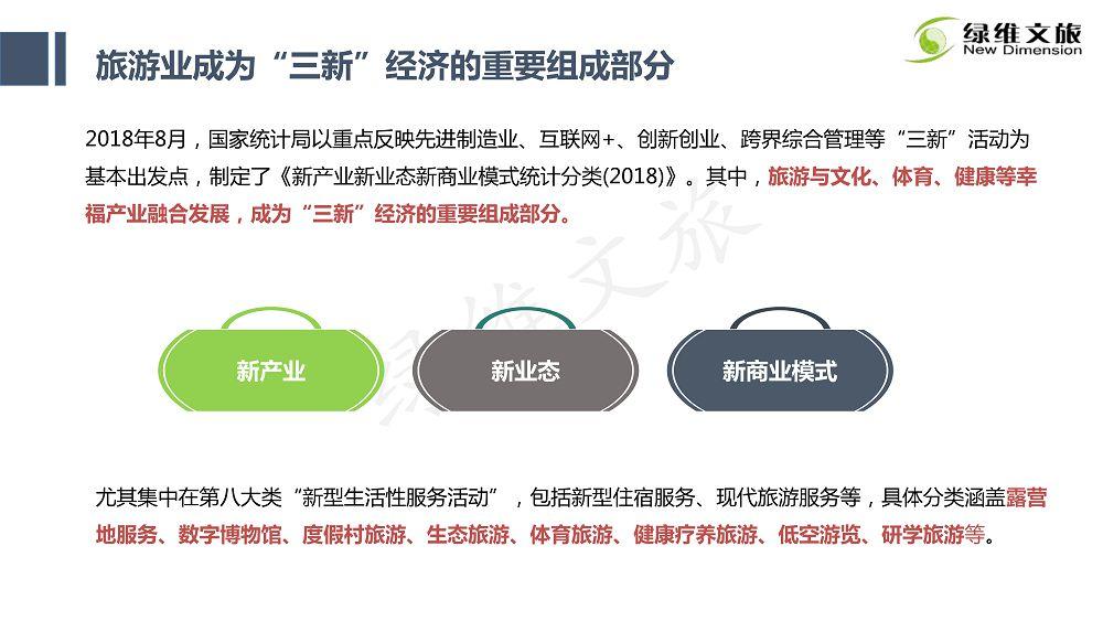 景区门票定价及创新发展研究_05