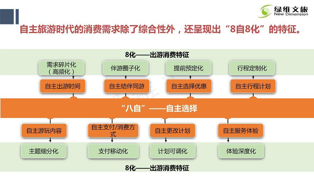 景区门票定价及创新发展研究_07