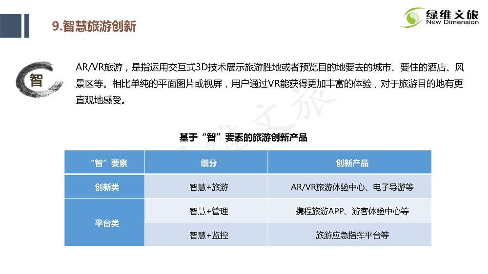 景区门票定价及创新发展研究_101