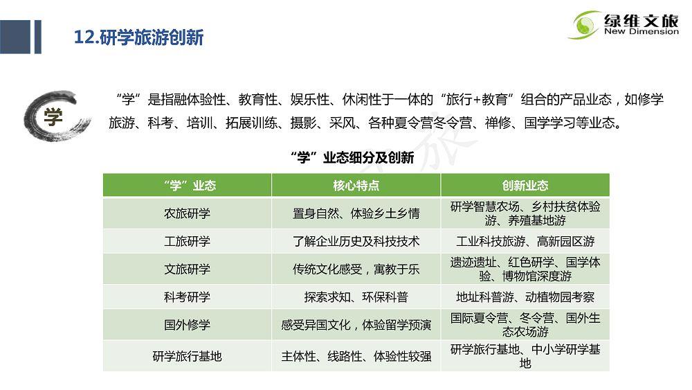 景区门票定价及创新发展研究_108