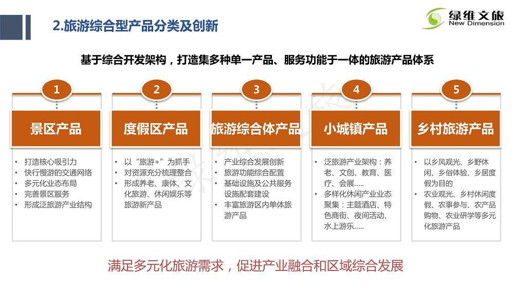 景区门票定价及创新发展研究_128