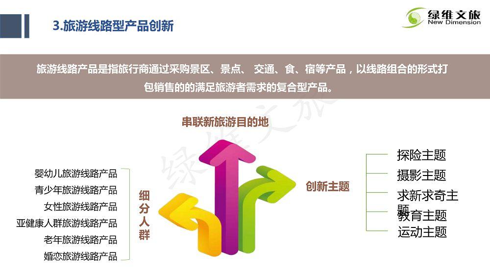 景区门票定价及创新发展研究_129