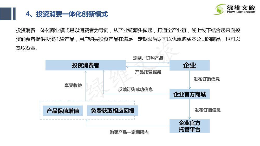 景区门票定价及创新发展研究_166