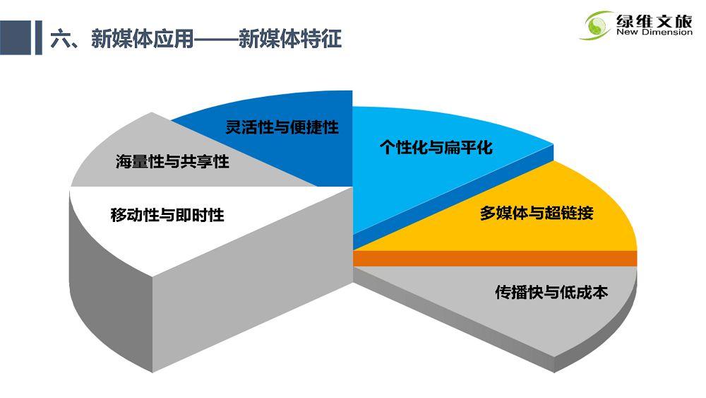 景区门票定价及创新发展研究_171