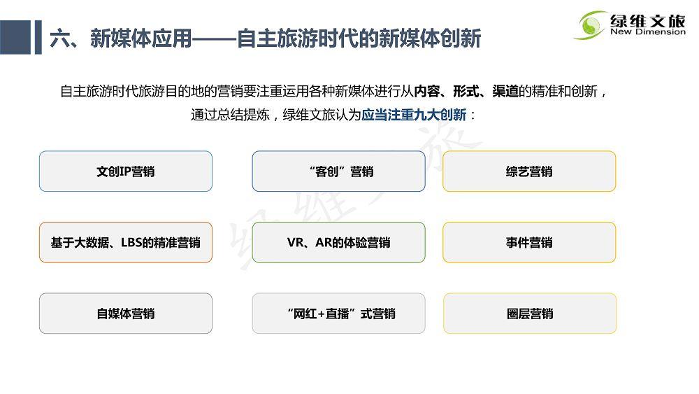 景区门票定价及创新发展研究_174