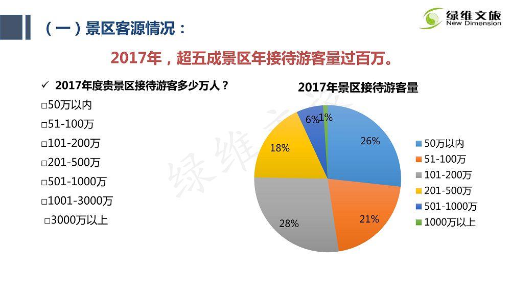 景区门票定价及创新发展研究_22