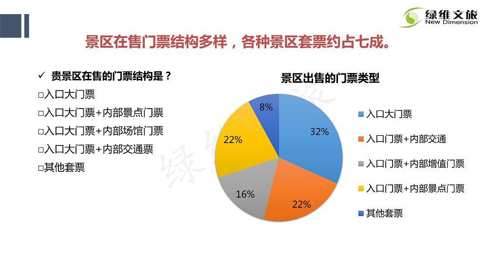 景区门票定价及创新发展研究_42