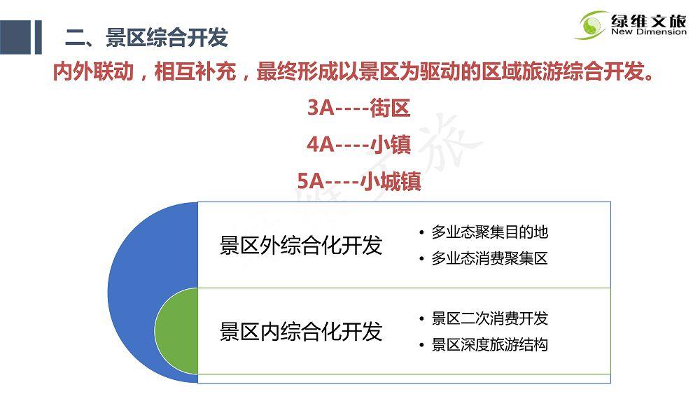 景区门票定价及创新发展研究_70