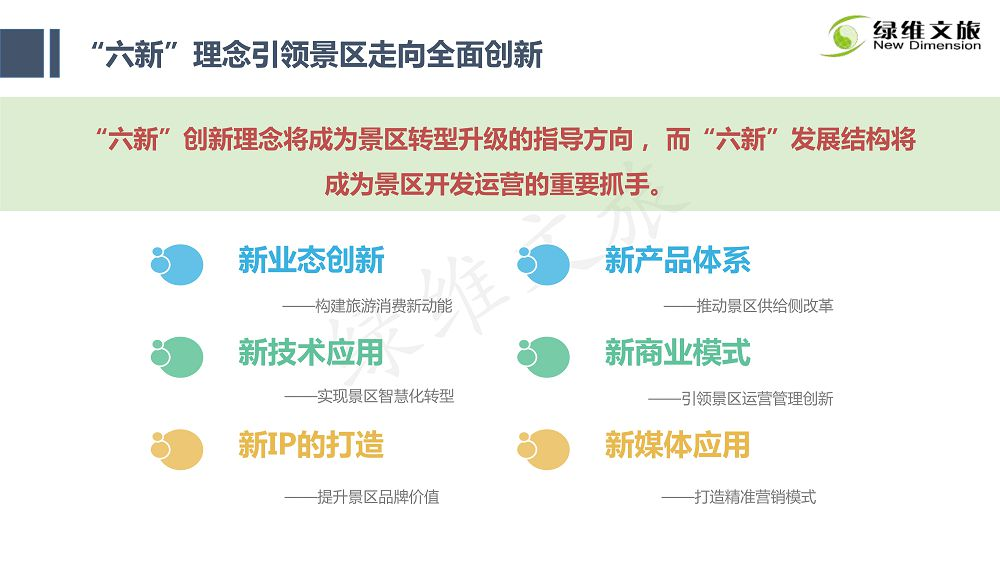 景区门票定价及创新发展研究_77