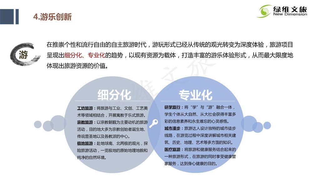 景区门票定价及创新发展研究_88