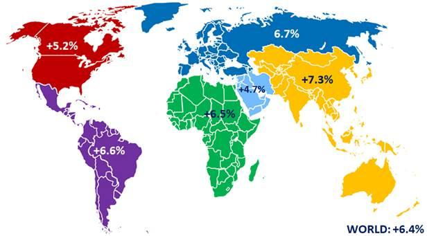 国际民航组织:2018年全球航空客运量增长稳健