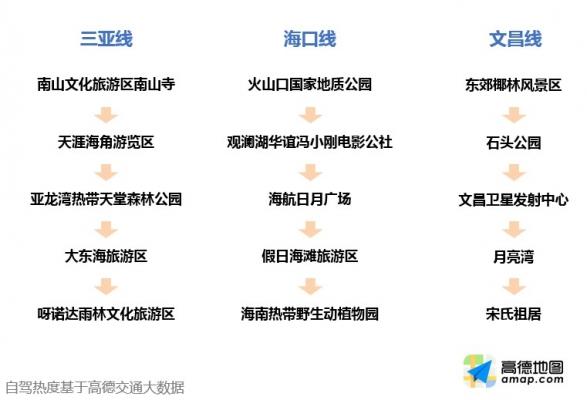 2019春节出游预测报告:杭州西湖热度居首