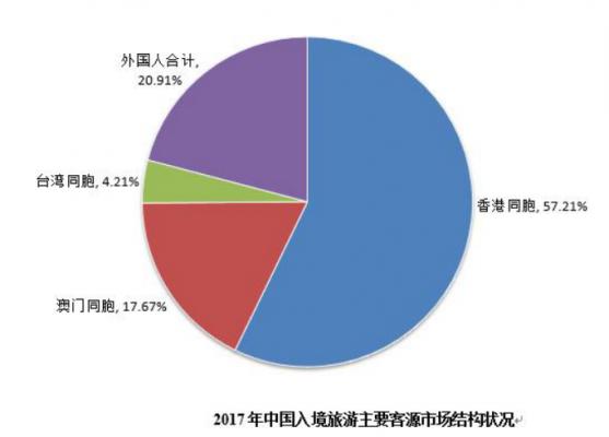 2018入境游万字文(2)16081