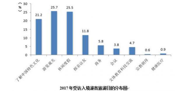 2018入境游万字文(2)17594