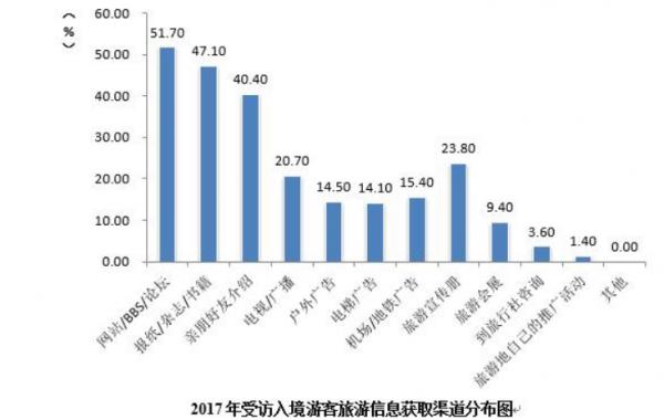 2018入境游万字文(2)17678