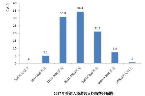 2018入境游万字文(2)17846