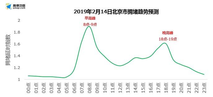 高德:情人节北京迎强降雪 十大热门景区出炉
