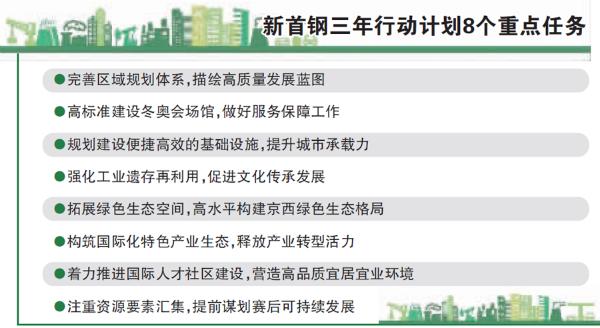新首钢:三年内将成为京西工业文旅新名片