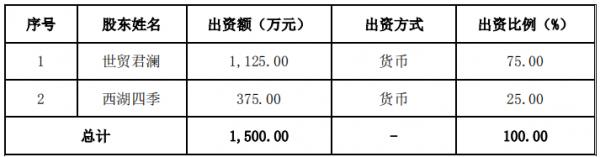 tuishi190329a