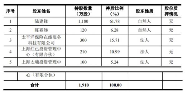 xinsanban190307d