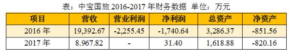 xinsanban190307f