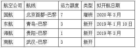 zhongfa190313e