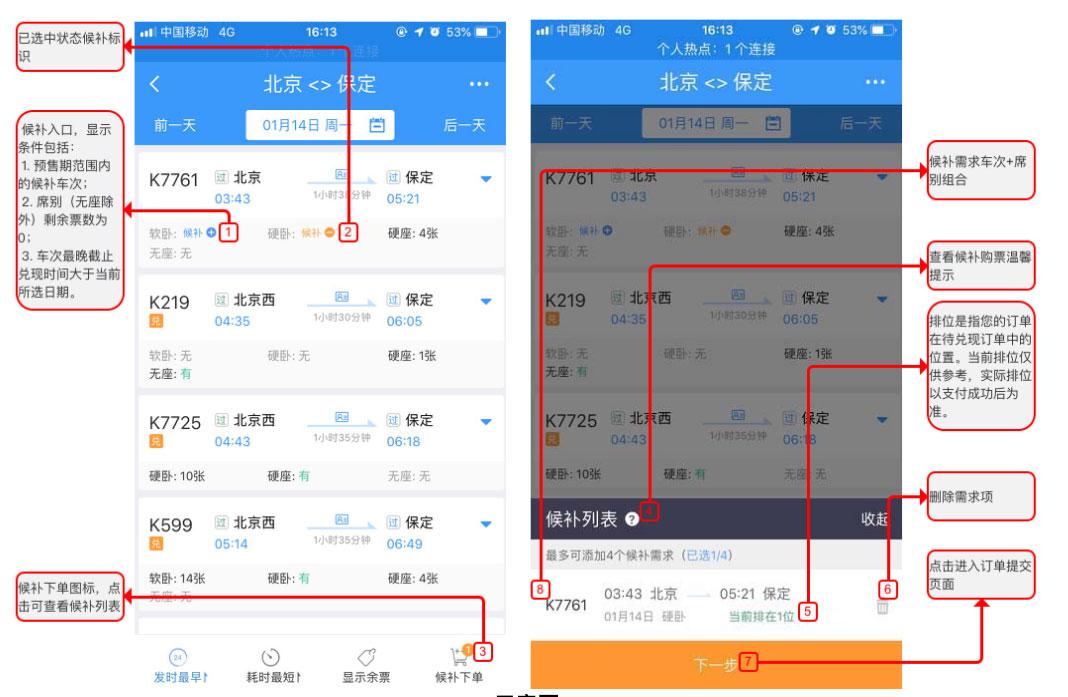 """12306:今日起所有列车可使用""""候补购票""""功能"""
