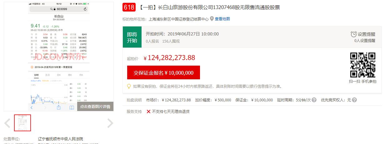 长白山:股东所持1300万股股权将被法拍