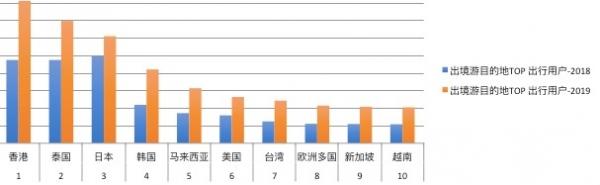 """飞猪五一出行报告:浙江、广东、江苏最""""热"""""""