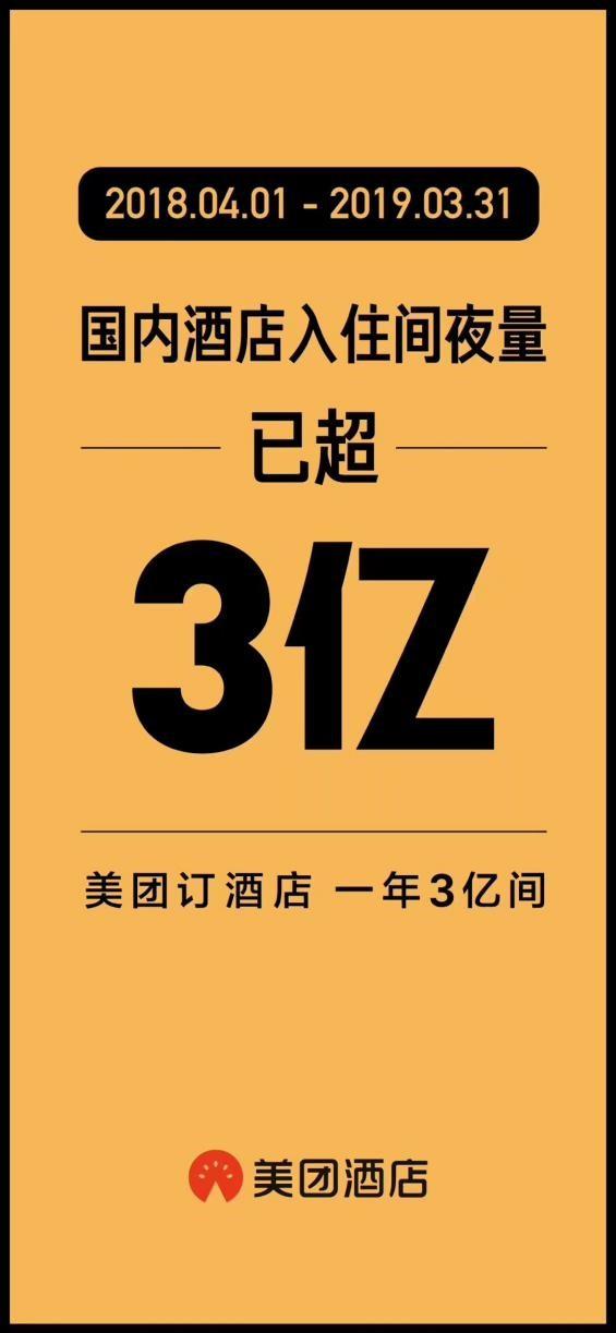 美团Q1财报:前12个月国内酒店间夜量超3亿