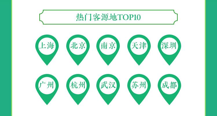 途牛:2019端午小長假旅游消費趨勢報告