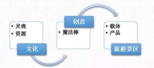 xinlanhai190605h
