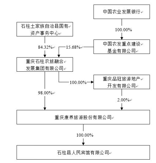 xinsanban190624a