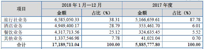 xinsanban190624b