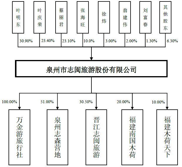 xinsanban190624c