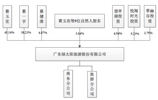 xinsanban190624h