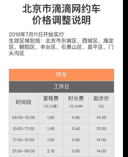 """滴滴:为""""解决供需失衡"""" 上调北京网约车价格"""