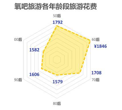 xiecheng190719k