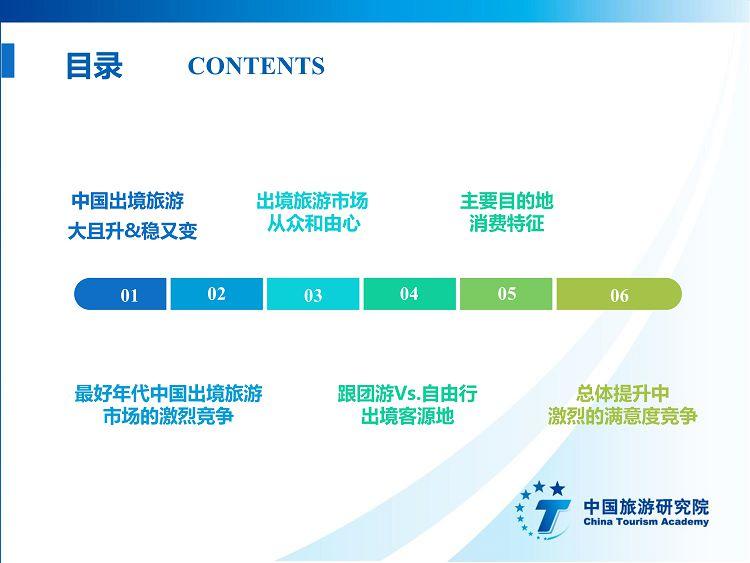 中国出境旅游发展年度报告2019_02