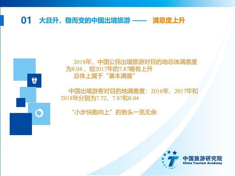 中国出境旅游发展年度报告2019_13