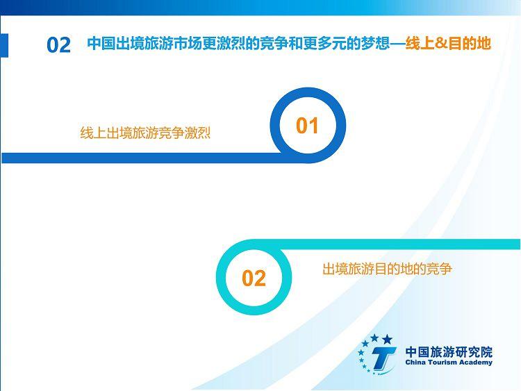中国出境旅游发展年度报告2019_20